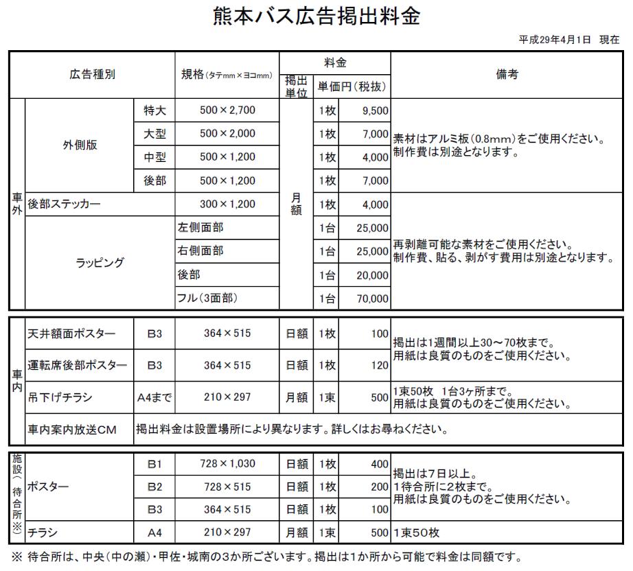 熊本バス広告掲出料金
